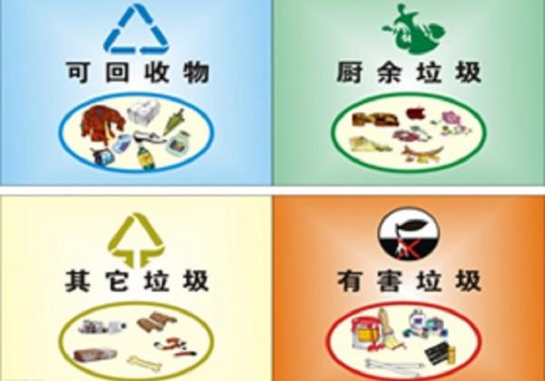 环保股全线上扬背后,垃圾分类概念对产业链影响分化