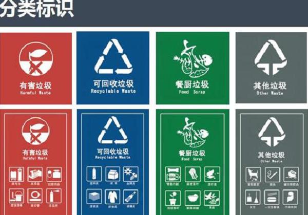 国家推行生活垃圾分类制度